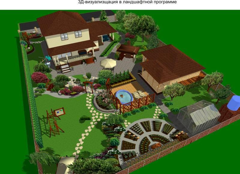 План озеленения и размещения построек, созданный в формате 3D