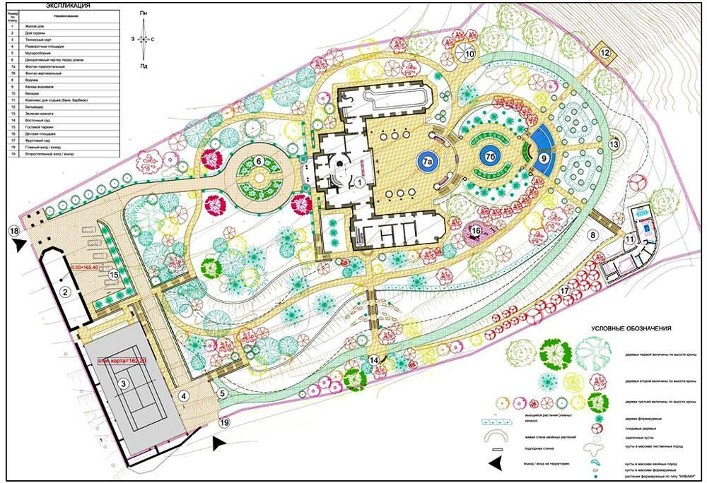 Профессиональный проект распределения растений для озеленения участка возле загородного особняка