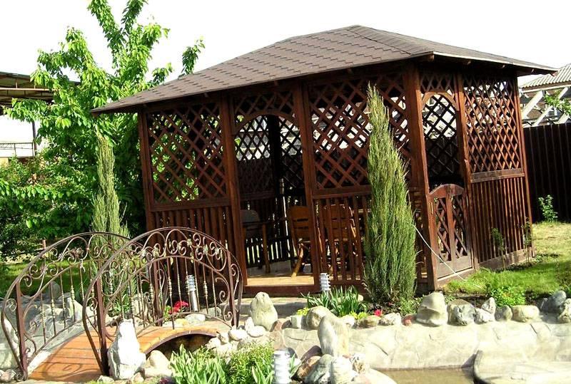 Дизайн двора частного дома с беседкой