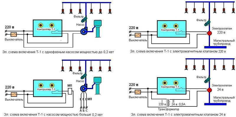 Принципиальные электрические схемы подключения спринклеров