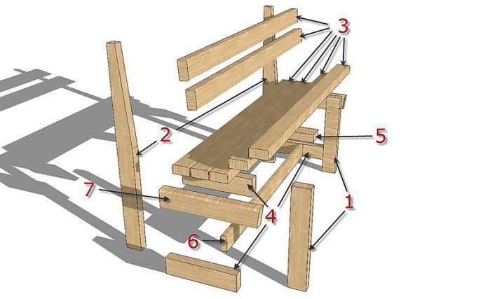 Скамейка своими руками из дерева чертежи 11