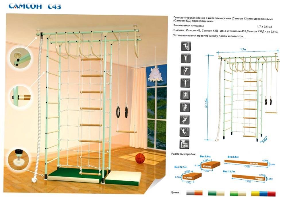 Схема комплектации на примере отдельной модели