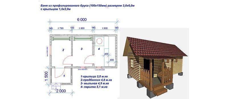 Проект бани 3х6 метров
