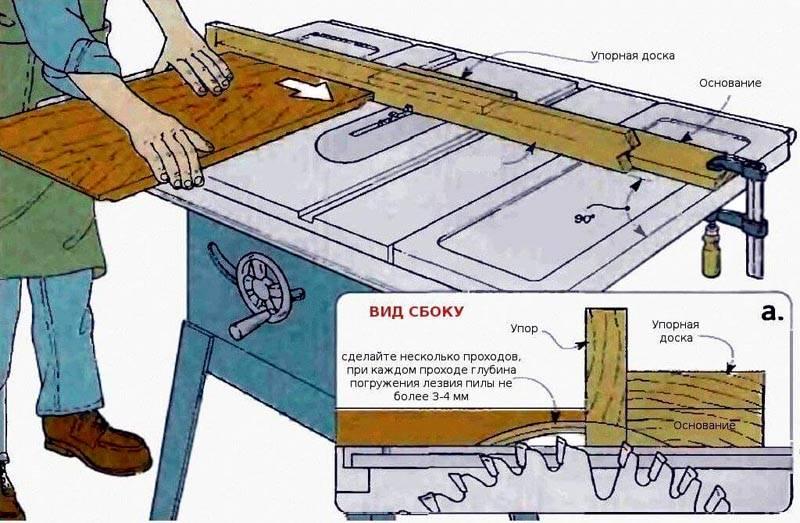 Простой стол для циркулярной пилы своими руками 55