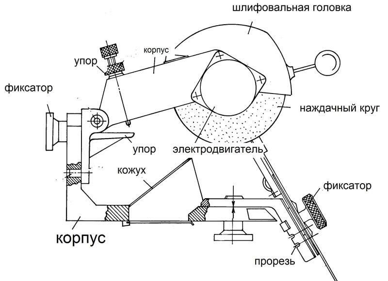 Самодельное оборудование 109