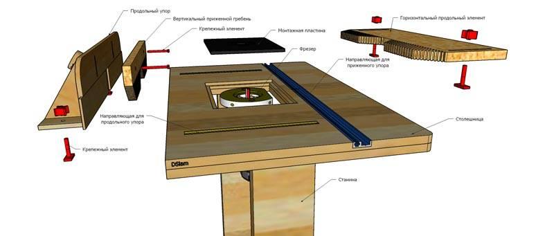 Фрезерный стол с лифтом своими руками 716