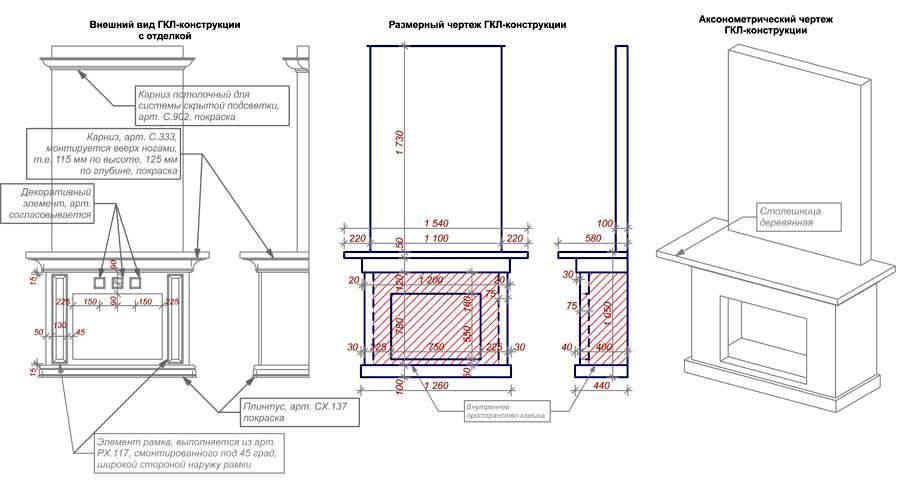 На схеме показан вариант конструкции из гипсокартона