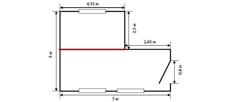 Как рассчитать площадь комнаты самостоятельно без ошибок.