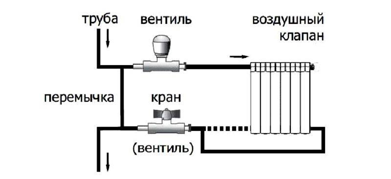 Байпас в однотрубной схеме отопления