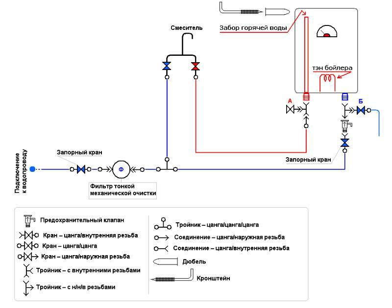 Порядок подключения бойлера к системе водоснабжения