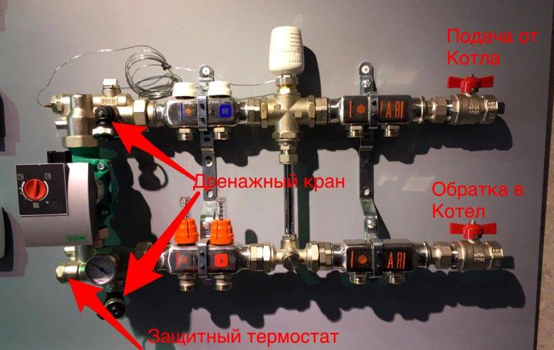 Насосно-смесительный узел с байпасом IVAR