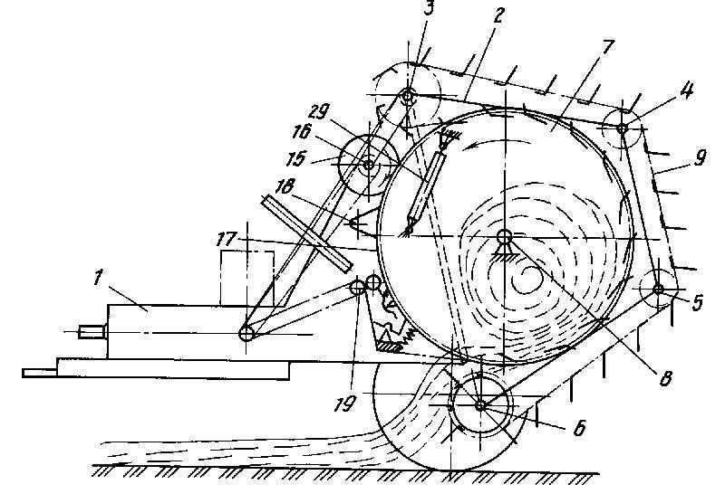 На схеме показан вариант рулонного оборудования