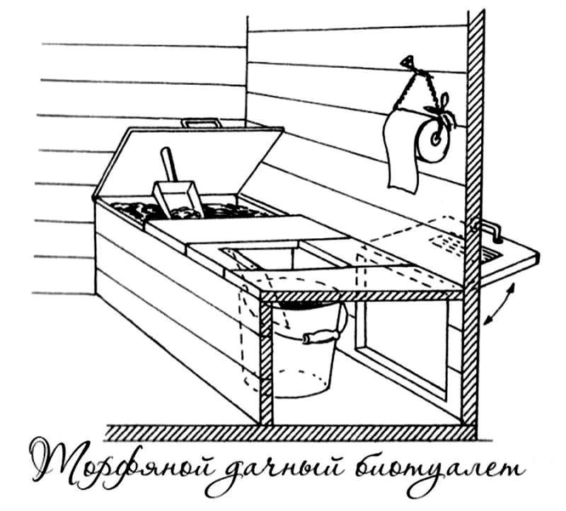 Простейшая конструкция торфяного туалета