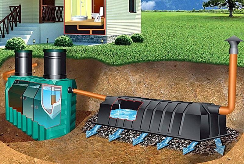 В качестве резервуара можно использовать пластиковые баки и контейнеры, кирпичные конструкции, металлические емкости и железобетонные кольца