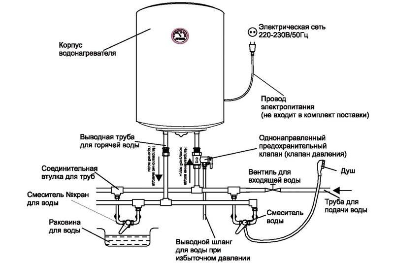 Схема установки водогрейки – тут нужно быть внимательным и аккуратным