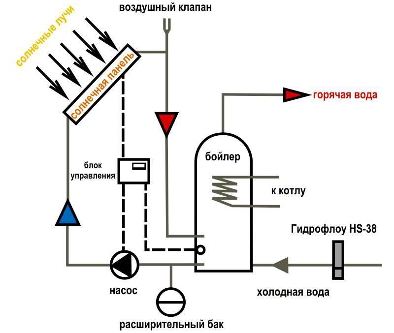 Схема подключения бойлера к солнечной батарее – да, бывает и такое