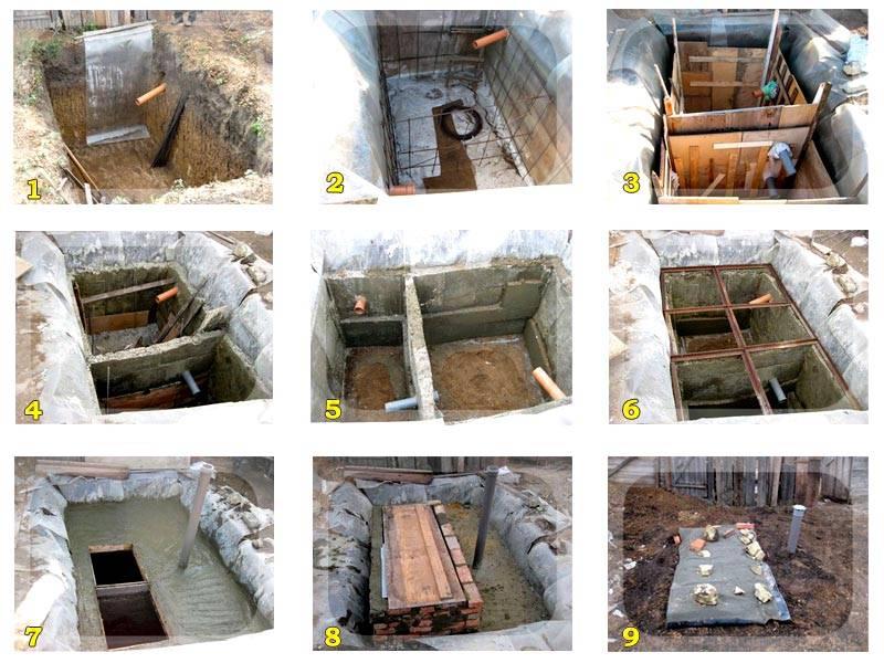 Строительство очистных сооружений из бетона