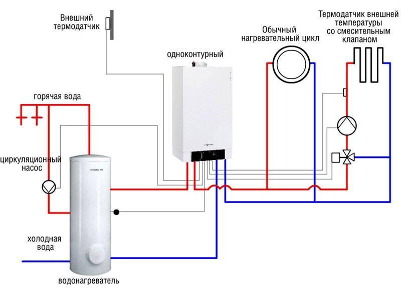 Схема подключения одноконтурного газового котла с бойлером косвенного нагрева