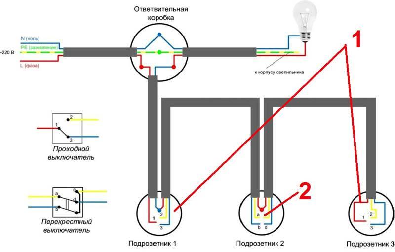 По этой схеме подсоединяют проходные (1) и перекрестный (2) выключатели