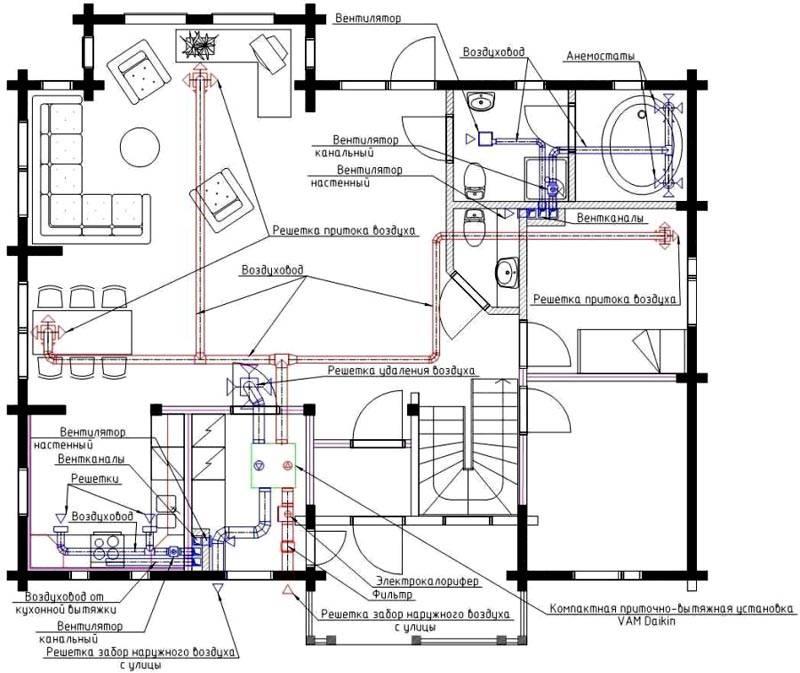 Схема системы вентиляции в частном доме на одном этаже