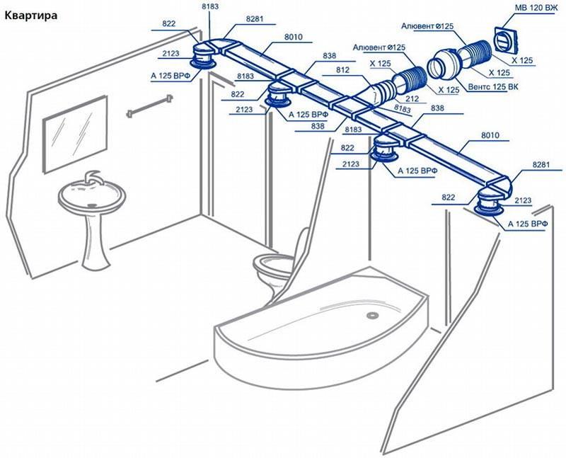 Пластиковый плоский воздуховод: оснащение большого санузла