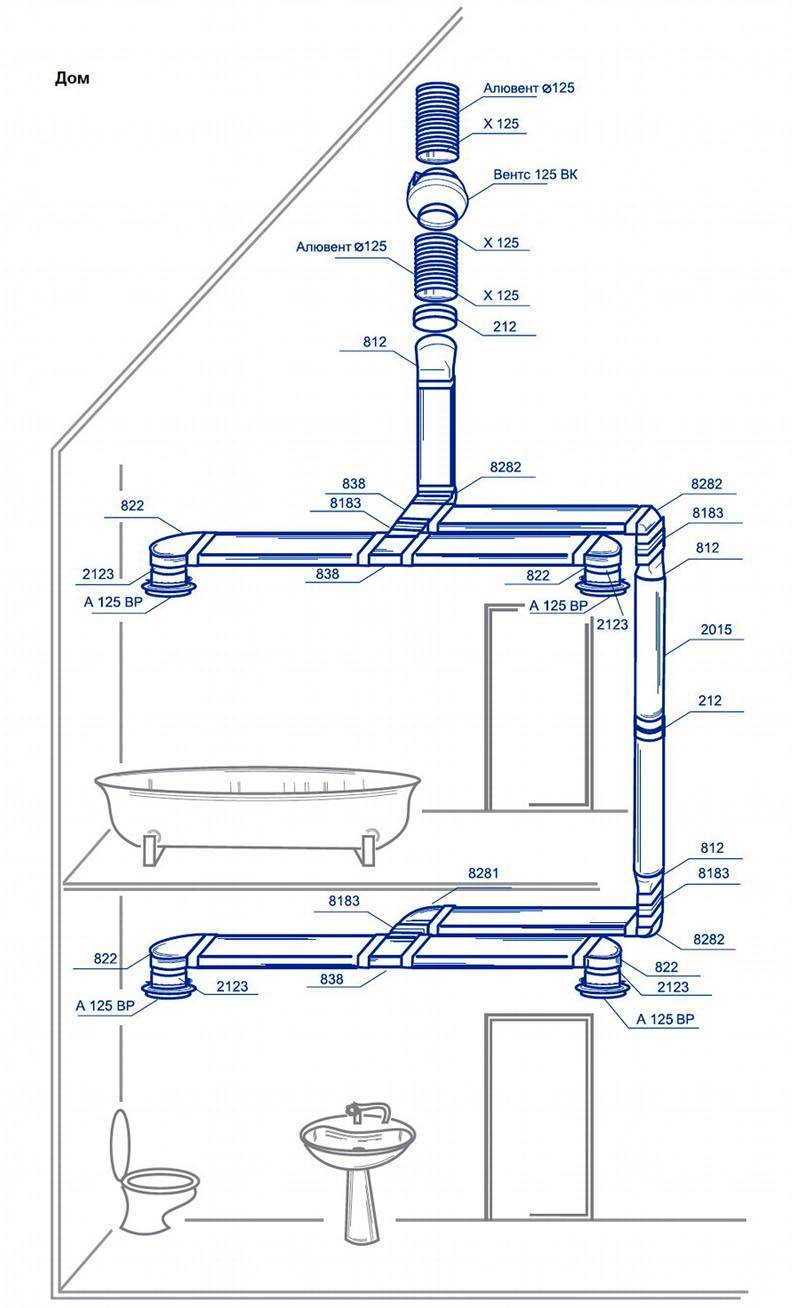 Пластиковый воздуховод вполне подходит для монтажа вентиляционной системы в частном коттедже, ином многоэтажном строении