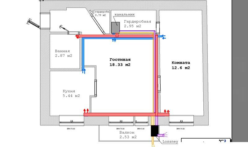 Схему приточной вентиляции (красный цвет на рисунке) надо создавать с учетом параметров вытяжных каналов (синий)