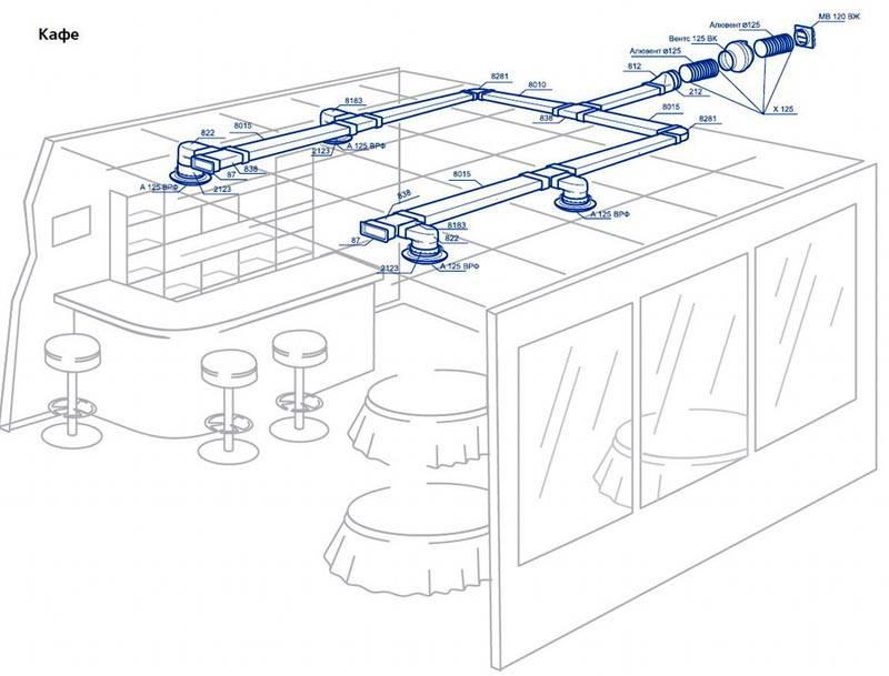 Из этих комплектующих деталей создают эффективные устройства вентиляции для предприятий общественного питания, офисов, магазинов, иных коммерческих объектов недвижимости