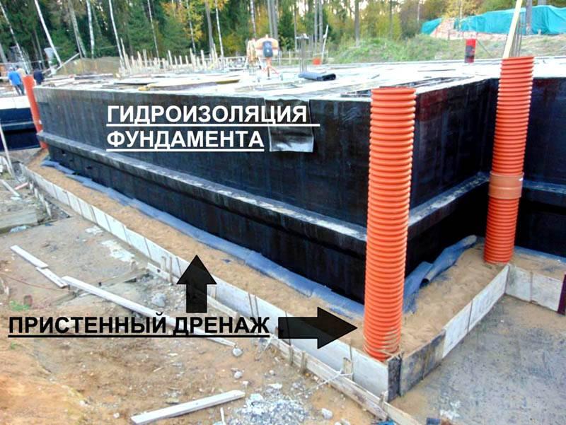 В этом проекте эффективность отведения вод увеличена с помощью дополнительных вертикальных компонентов дренажной защиты
