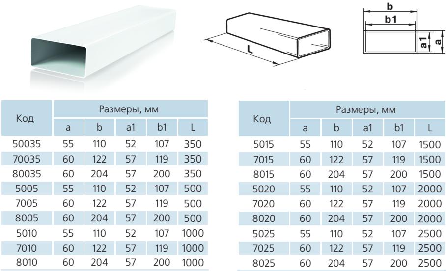 Для большей точности можно использовать таблицы производителей