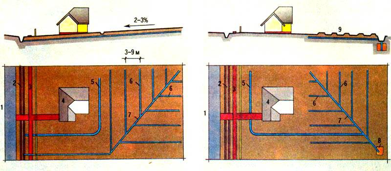 Этот рисунок поясняет особенности проекта на участке с уклоном