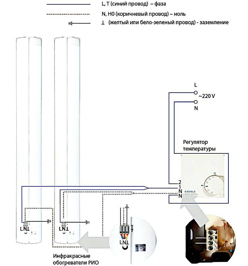 Для применения этой техники применяют такую схему подключения терморегулятора к инфракрасному обогревателю