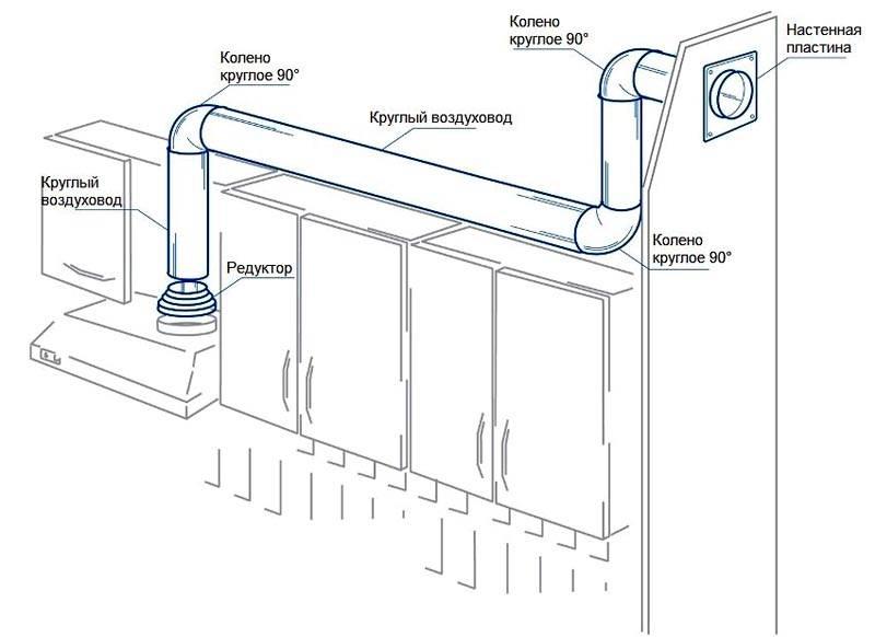 Схема подключения вытяжки на кухне в частном доме к вентиляционному каналу