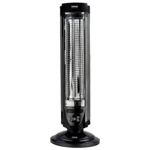 Инфракрасные обогреватели с терморегулятором для дачи: доступный и удобный метод отопления жилища