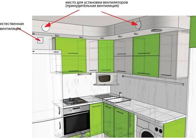 Оснащение кухни без подключения вытяжки к воздуховоду