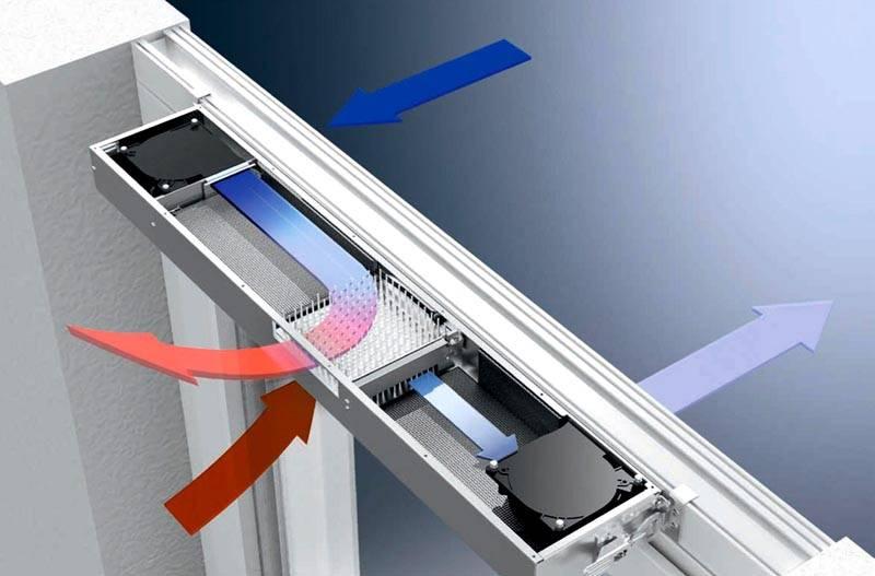 Специальный регулируемый клапан устанавливают в раму для притока свежего воздуха