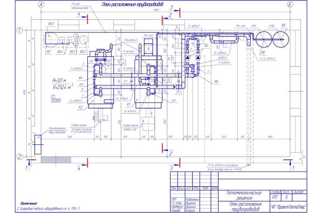 Установка воздуховодов и других частей системы в котельной