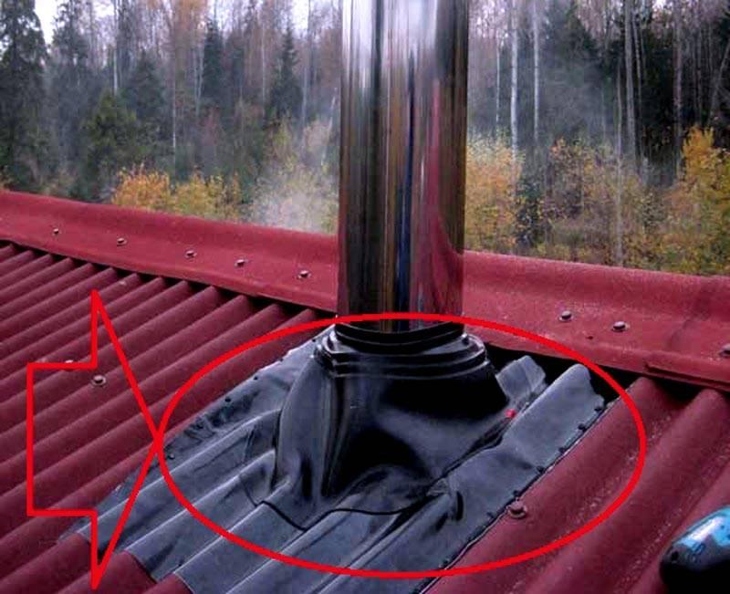 Специальные накладки используют для герметизации стыков сложных по форме поверхностей