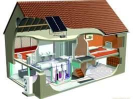 Схема отопления 2-х этажного частного дома