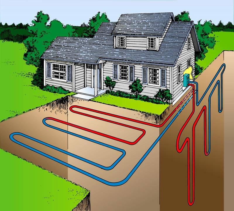 Еще вам следует предусмотреть затраты на бурение скважины или прокладку оборудования по дну озера или реки