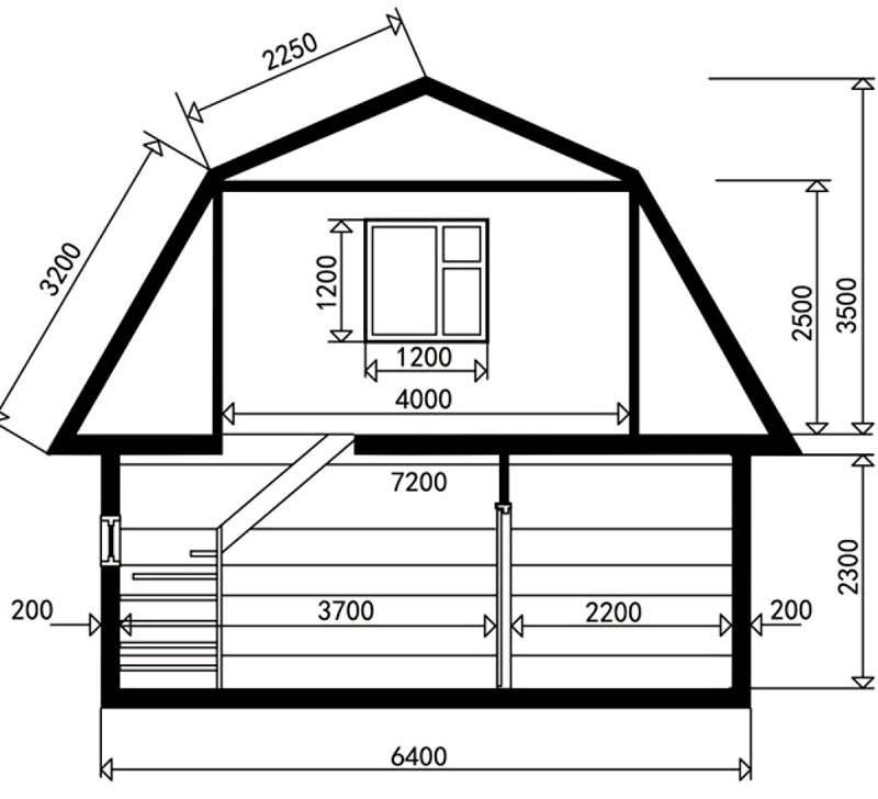 Если форма неправильная, лучше разделить крышу отдельно на треугольник и трапецию