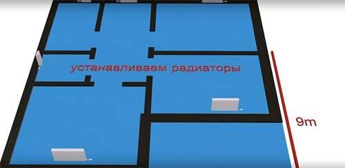 Тепло без проблем: схема отопления 2-х этажного частного дома