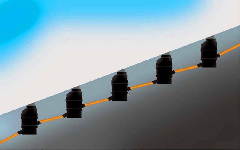 Принцип устройства дренажных и канализационных колодцев