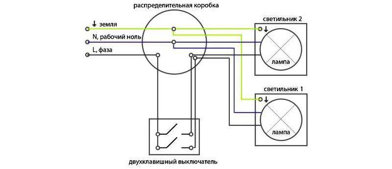 Схема подключения двух светильников к одному электровыключателю при наличии заземляющего провода