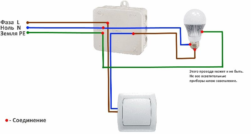 Схема подключения одноклавишного электровыключателя