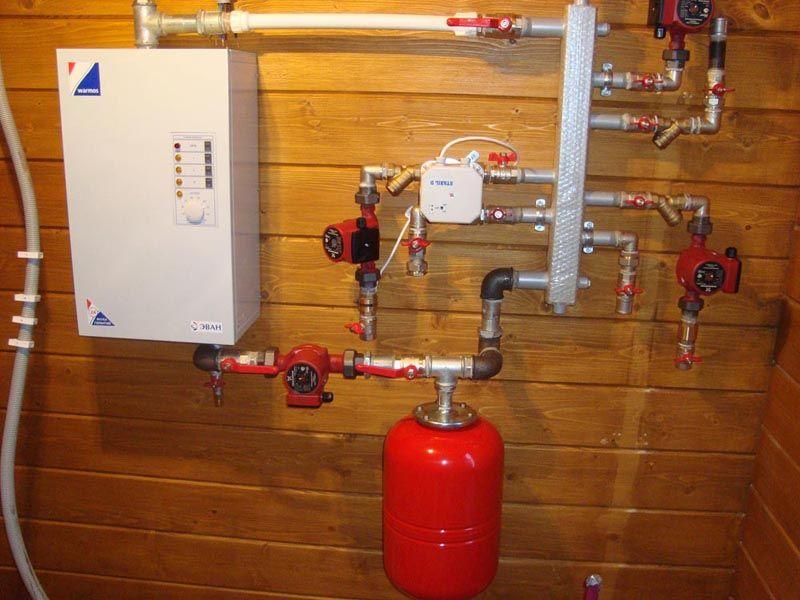 Одноконтурный котел в системе отопления