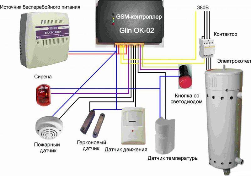 Дополнительная аппаратура облегчает управление отопительной системой