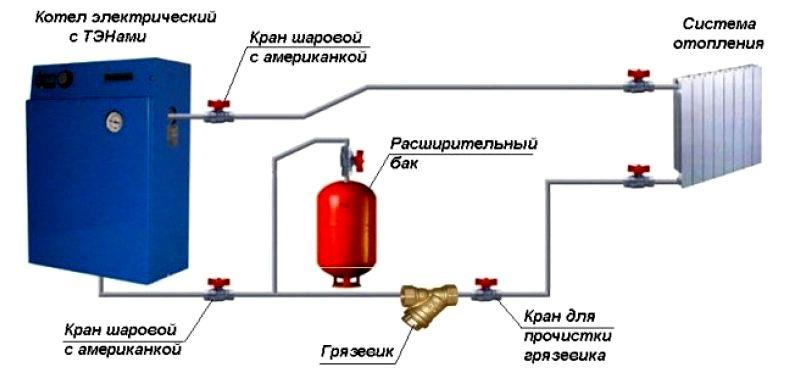 Простейшая схема подключения электрокотла