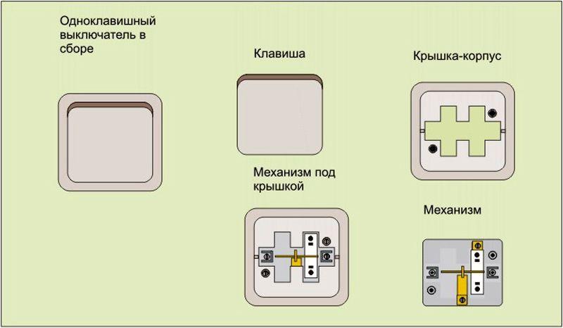 Устройство обычного выключателя