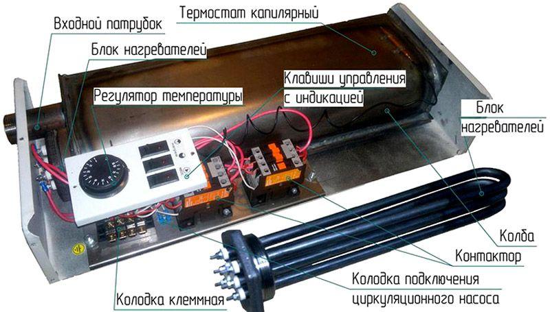 Устройство электрокотла с ТЭНами